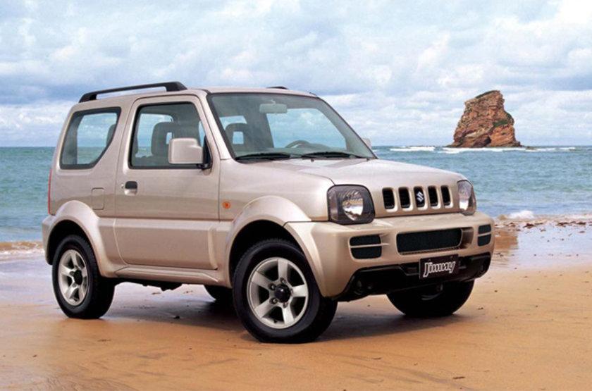 <p><strong>Marka:</strong>Suzuki</p>\n<p><strong>Model:</strong>JIMNY</p>\n<p><strong>Toplam Satış:</strong>133</p>