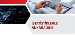 """""""İstatistiklerle Ankara 2016"""" yayınlandı"""