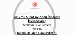 Samsun'da kadastro çalışmalarının yüzde 99,92'si tamam