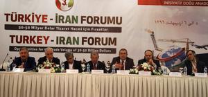 3. Türkiye-İran Forumu