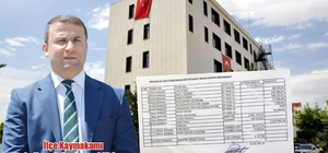 """Viranşehir Belediyesi'Halkımıza hesap vermeye devam ediyoruz"""""""