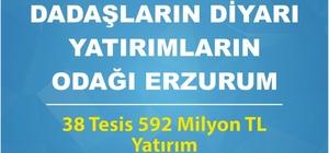 Erzurum'a 38 tesis kazandırılıyor