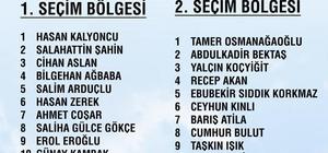 Koç adaylıktan istifa etti, MHP İzmir listesi değişti
