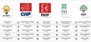 Adıyaman'ın milletvekili adayları