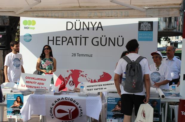 Dünya Hepatit Farkındalık Günü
