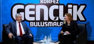 Başkan Baran 'Körfez Gençlik Buluşmaları' etkinliğinde konuştu