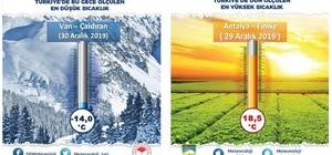 Türkiye'nin en soğuk yerleşim yeri eksi - 14 derece ile Van'ın Çaldıran ilçesi oldu