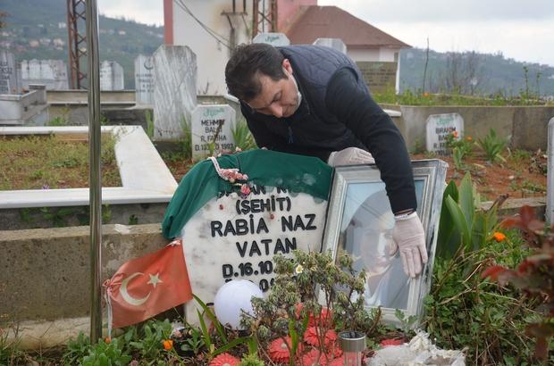 Rabia Naz Vatan'ın ölümüyle ilgili TBMM raporu tamamlandı TBMM Araştırma Komisyonu raporuna göre Rabia Naz Vatan iddia edildiği gibi trafik kazası sonucu değil, yüksekten düşerek ölmüş olabilir