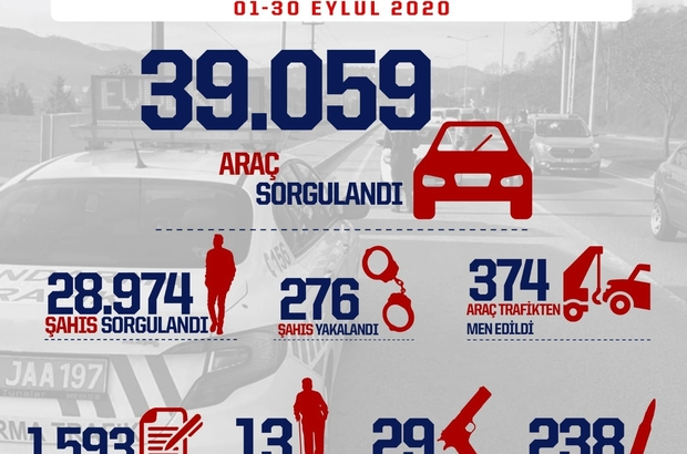Samsun'da jandarmadan başarılı çalışmalar