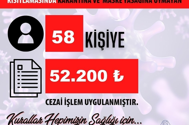 Karabük'te 58 kişiye 52 bin 200 TL idari para cezası kesildi