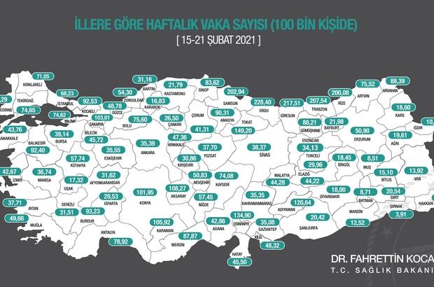 Samsun, Ordu ve Sinop'ta vakalar arttı, Amasya'da azaldı Samsun vakaların en yoğun olduğu dördüncü il oldu