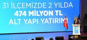 """Başkan Altay: """"Konya'daki birlik ve beraberlik gıpta ile takip ediliyor"""""""