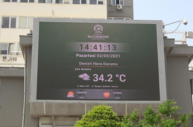 Denizli'de Mayıs ayının başında yazı yaşadı Mayıs ortalamasının üzerinde bir sıcaklık yaşayan Denizli'de termometreler 34'ü gösterdi