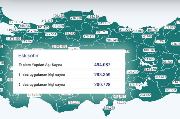 Eskişehir'de 2. doz aşılananların sayısı 200 bini geçti