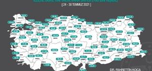 Antalya'nın vaka sayısı düştü