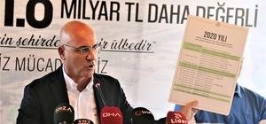 """Antalya Organize Sanayi Bölgesi'nin metrekaresi çeyrek altın değerinde OSB Başkanı Bahar: """"Antalya OSB'nin değeri 1.8 milyar TL"""" """"Ekspertiz işinde başarılı olduk"""" Antalya OSB'de 1 metrekare alanın değeri 856 TL Antalya OSB'de 'ekspertiz' sorunu çözüme kavuştu"""